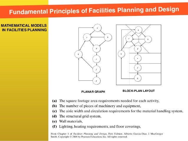 facility planning and design Facility planning guide this guide provides an overview of the facility planning process for a specific sport or recreation facility  the process of involving and communicating with stakeholders and community groups and individuals throughout the facility planning process concept design.