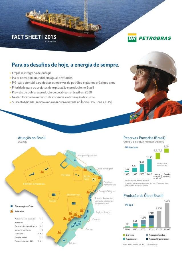 FACT SHEET | 2013 1º Semestre Atuação no Brasil DEZ/2012 Reservas Provadas (Brasil) Critério SPE (Society of Petroleum Eng...