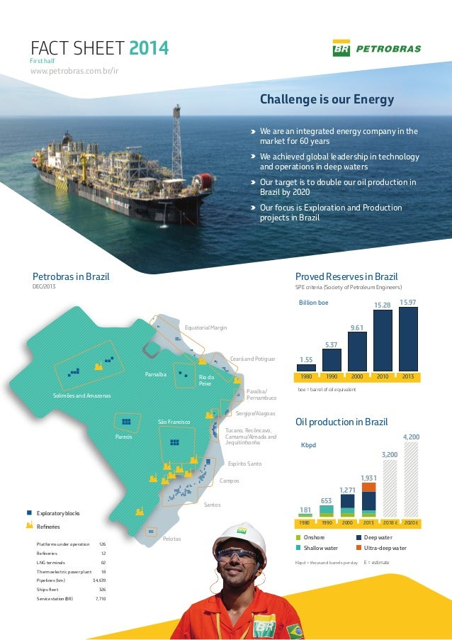 Challenge is our Energy We are an integrated energy company in the market for 60 years We achieved global leadership in te...