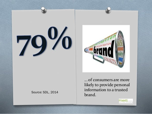 Source: SDL, 2014  … of consumers are more likely to provide personal information to a trusted brand.