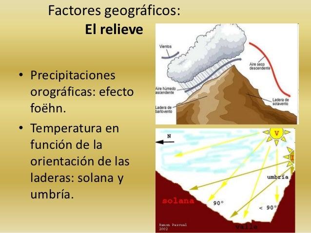 Factores climaticos 2012 2013