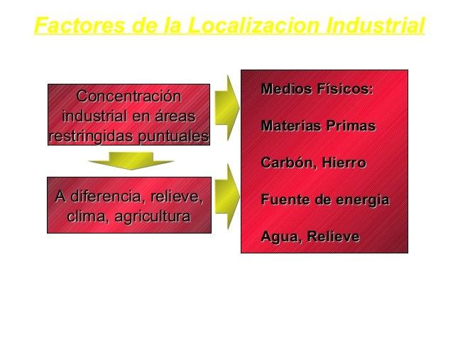 Factores de la Localizacion Industrial ConcentraciónConcentración industrial en áreasindustrial en áreas restringidas punt...