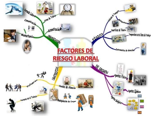 Factores de riesgo laboral for Riesgos laborales en una oficina