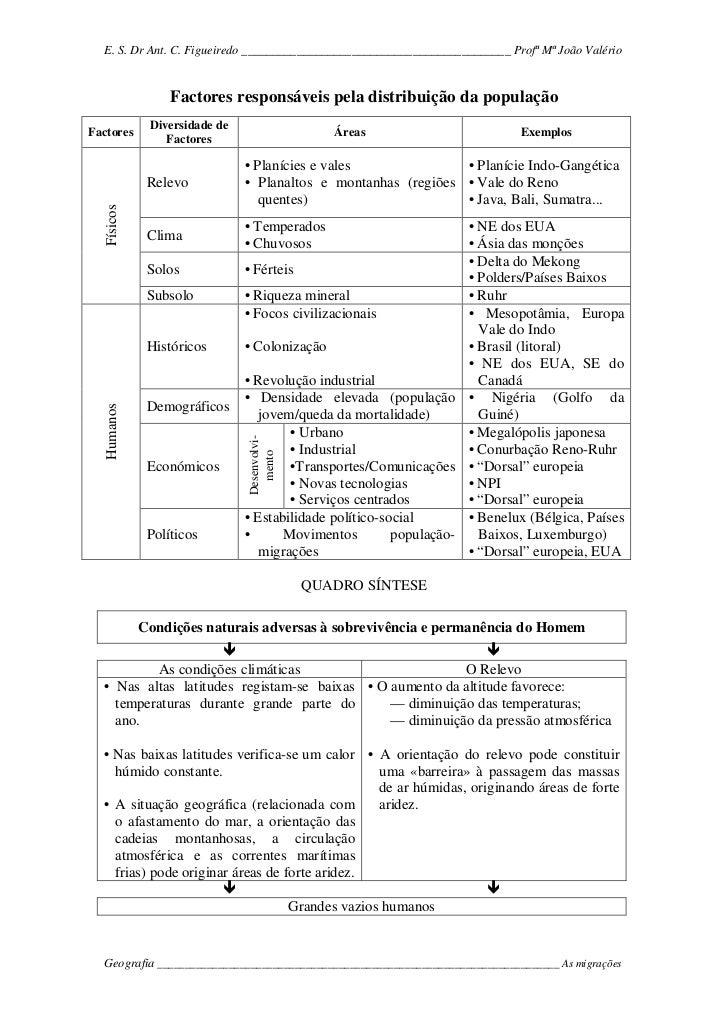 E. S. Dr Ant. C. Figueiredo ____________________________________________ Profª Mª João Valério                     Factore...