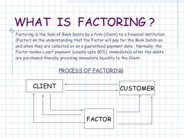 forfaiting and factoring pdf