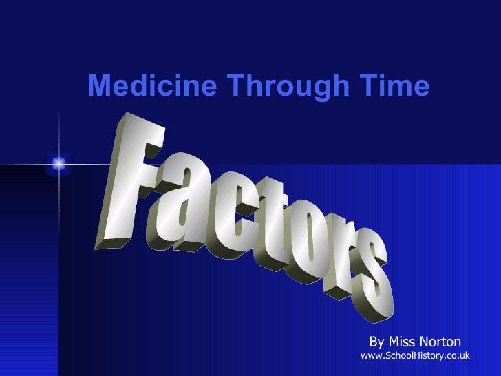 Medicine Through Time Factors By Miss Norton www.SchoolHistory.co.uk