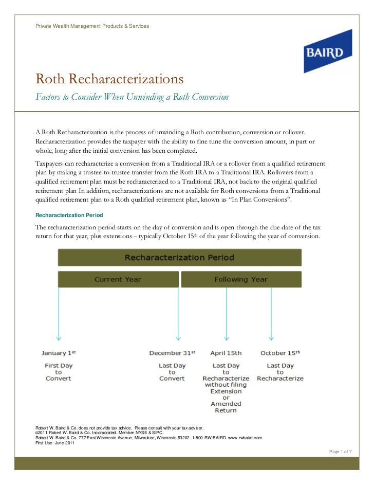 Private Wealth Management Products & ServicesRoth RecharacterizationsFactors to Consider When Unwinding a Roth ConversionA...