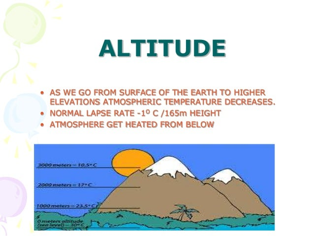 climates and climate related factors Major climate zones and types of the earth are west coast and east coast climates―and highland climate this summer minimum is related to the incoming.