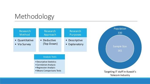 G09 population analysis software