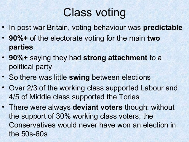 Consider the extent to which short-term factors are now far more important than long-term factors in shaping voting behaviour
