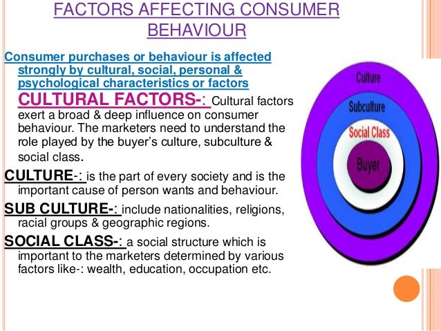 the factors influencing a consumers buyer behavior