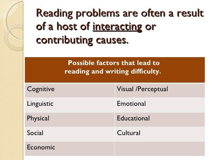 English writing problems?