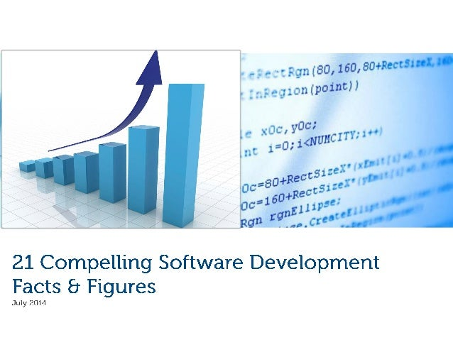 21 Compelling Software Development Facts & Figures