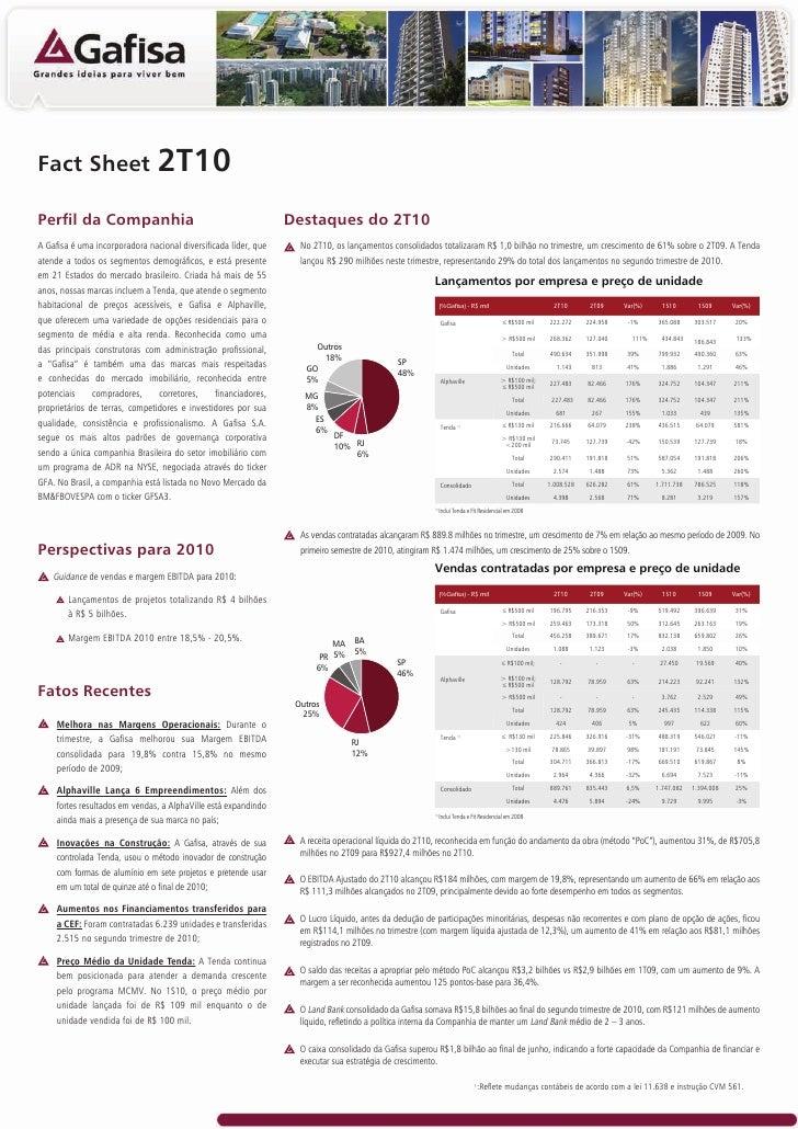 Fact Sheet                      2T10 Perfil da Companhia                                              Destaques do 2T10 A ...