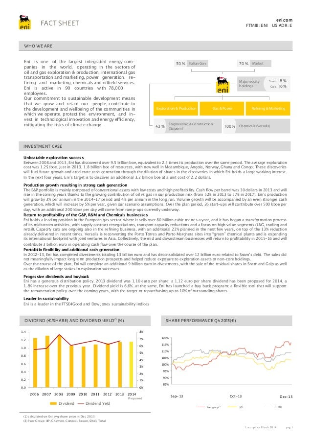 FACT SHEET (1) calculated on Eni avg share price in Dec 2013 (2) Peer Group: BP, Chevron, Conoco, Exxon, Shell, Total WHO ...