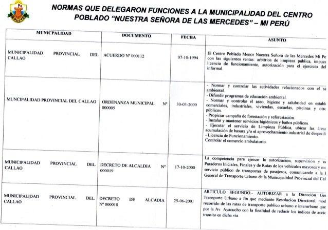 FACULTADES DELEGADAS A LA MUNICIPALIDAD DE CENTRO POBLADO NUESTRA SEÑORA DE LAS MERCEDES MI PERÚ - DISTRITO DE VENTANILLA ...