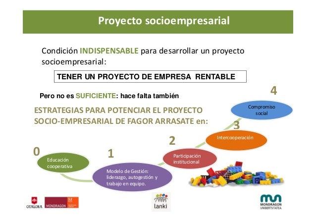 Condición INDISPENSABLE para desarrollar un proyecto  socioempresarial:  TENER UN PROYECTO DE EMPRESA RENTABLE  ESTRATEGIA...