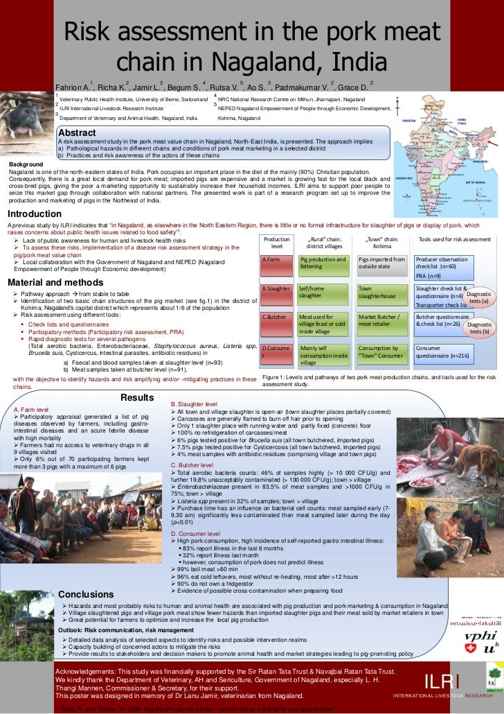 Risk assessment in the pork meat                              chain in Nagaland, India                                    ...