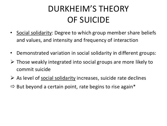 durkheim religion essay Essay on Durkheim's Theory of Suicide