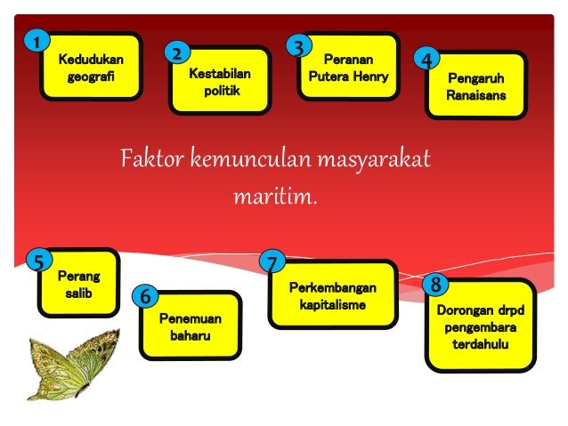 Masyarakat Maritim Lessons Tes Teach