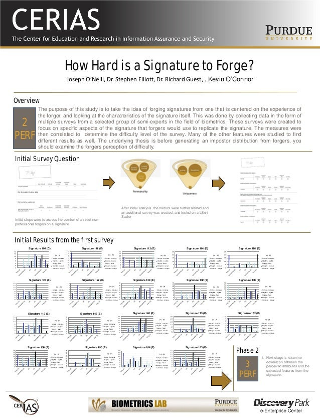 How Hard is a Signature to Forge?Joseph O'Neill, Dr. Stephen Elliott, Dr. Richard Guest, , Kevin O'ConnorThe purpose of th...