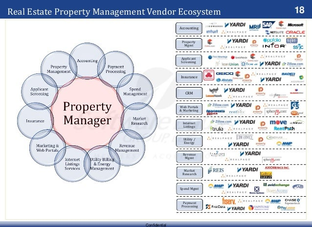 Property Claims Management Software