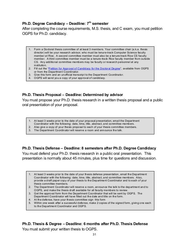student handbook for writing thesis proposal- Honors thesis handbook 2 request revision and resubmission of the proposal writing the thesis honors students are expected to meet regularly with their thesis.