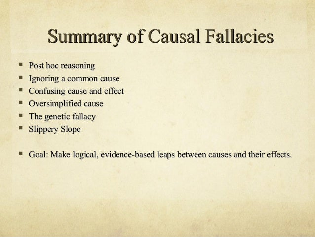 fallacy summary 'the intentional fallacy,' a 20th century article that proposes that a work of art's meaning is not tied to the intention of its creator, is one that has greatly shaped contemporary criticism learn more through a summary of its components, a comprehensive lesson, and a quiz.