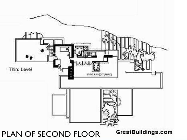 gallery for gt falling water second floor plan