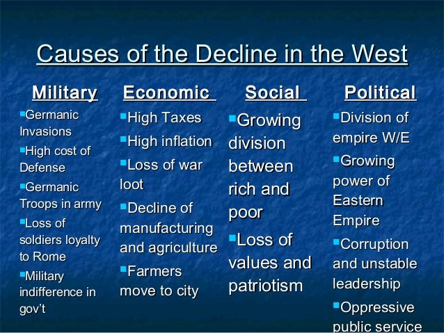 the political economic and military causes of the fall of the roman empire The causes for the fall of rome can be divided into four categories: political, military, economic, and social using the information you have read, identify one cause in each category and explain how it contributed to the decline of the roman empire.