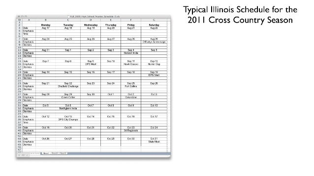 Planning a Cross Country Schedule