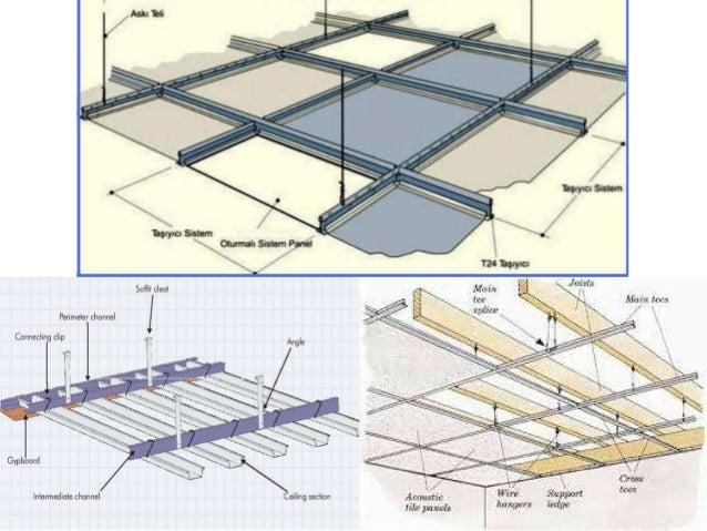 False ceiling for False ceiling types
