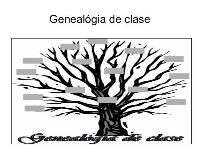 Genealógia de clase