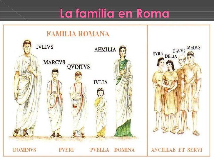 Familia. Educación romana