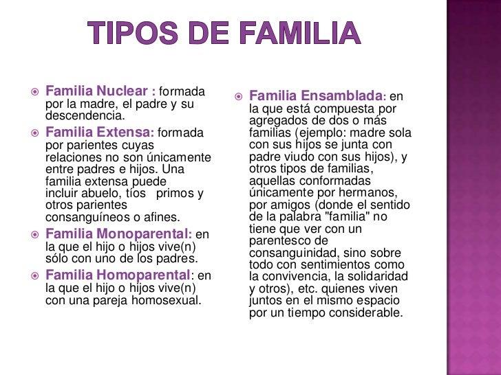 Familia diapositivas Tipos de familia nuclear