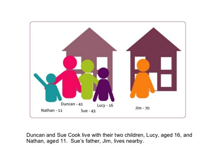 Duncan and Sue Cook live with their two children, Lucy, aged 16, and Nathan, aged 11.  Sue's father, Jim, lives nearby.