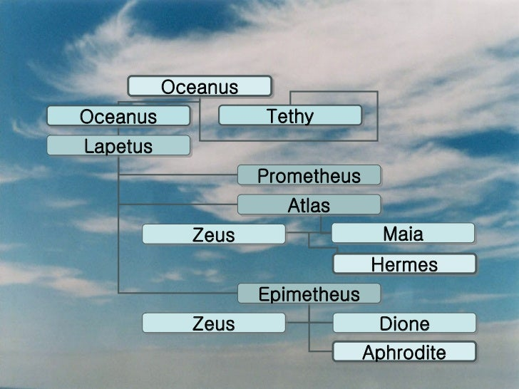 Family Tree Of Greek Gods 728 Cb How To Defeat The Odyssey