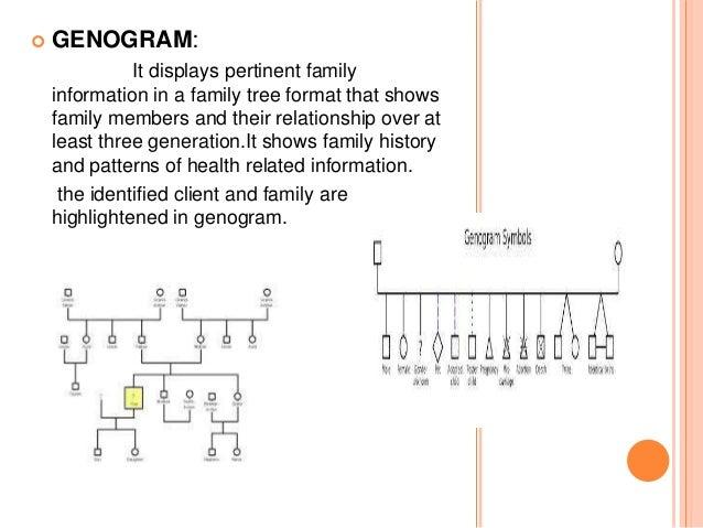 hgt task 1 community genogram 2011-9-8 1 roots: family of origin maps  purpose:  joyce is very active in her local community  files\contentie5\5lo1tv0d\genogram[1]doc 5 task.