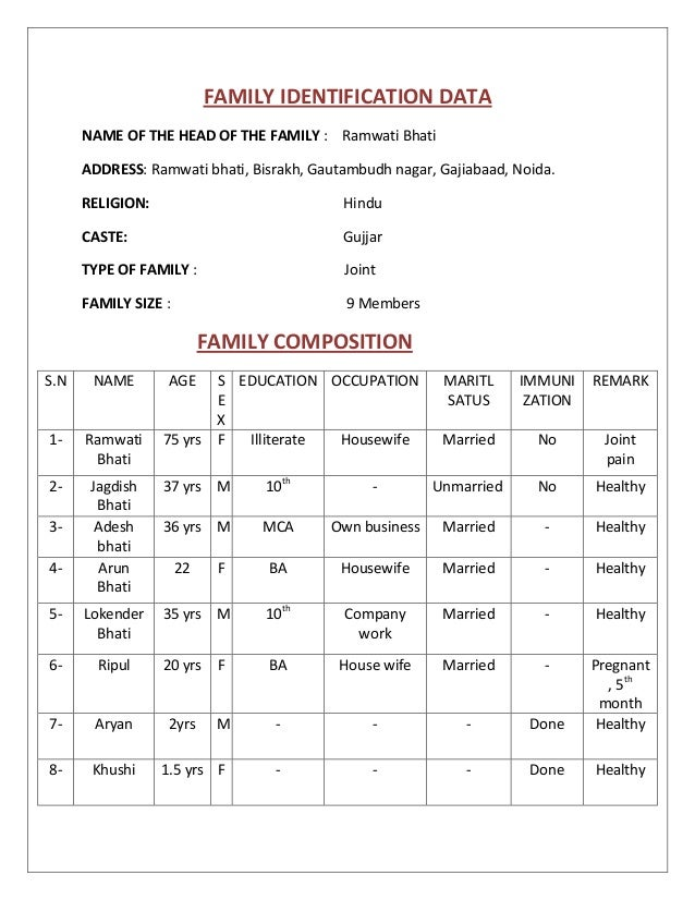 FAMILY IDENTIFICATION DATA      NAME OF THE HEAD OF THE FAMILY : Ramwati Bhati      ADDRESS: Ramwati bhati, Bisrakh, Gauta...