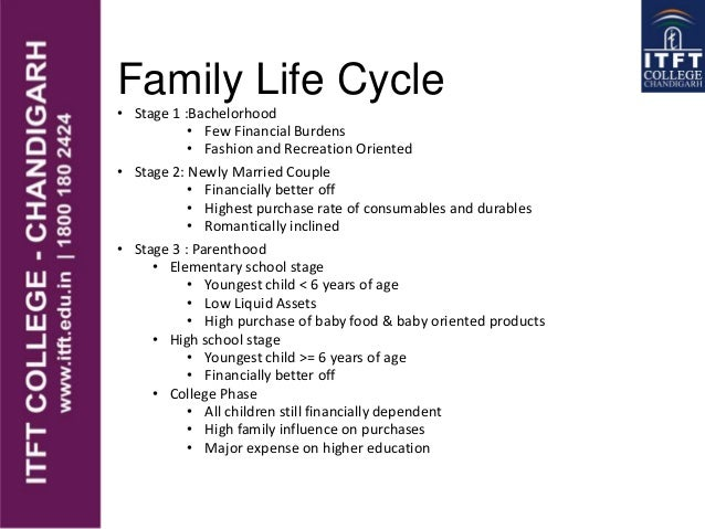 family life cycle position paper As family life and children - the future incarnate - become more fully appreciated, new concepts of success may emerge that equate the successful raising of children with career achievement people of all shades of the political and racial spectrum live in families.
