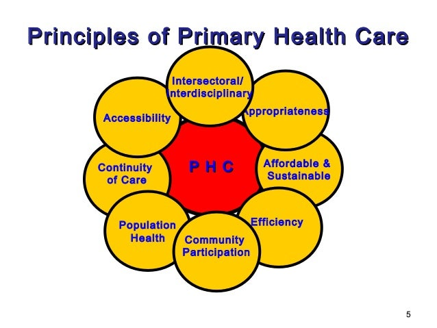 principle care practice The principles of holistic medical practice are: 1 optimal health is the primary goal of holistic medical practice  holistic health care practitioners strive to .