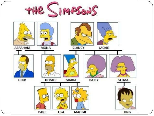 family members vocabulary simpsons family ant clip art images aunt clip art free