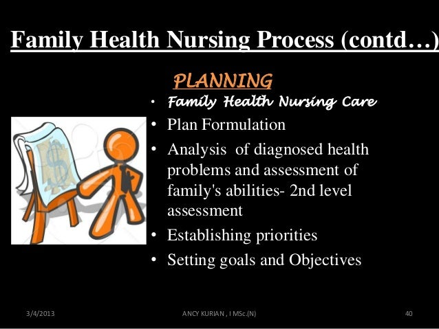 family case study community health nursing Community 3 concepts in community health nursing: a family study  community health nursing is a unique division of health care in that its focus is on populations rather than individuals.