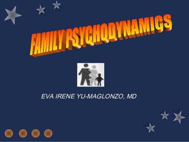 EVA IRENE YU-MAGLONZO, MD
