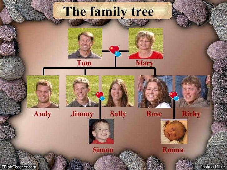 Family tree blog