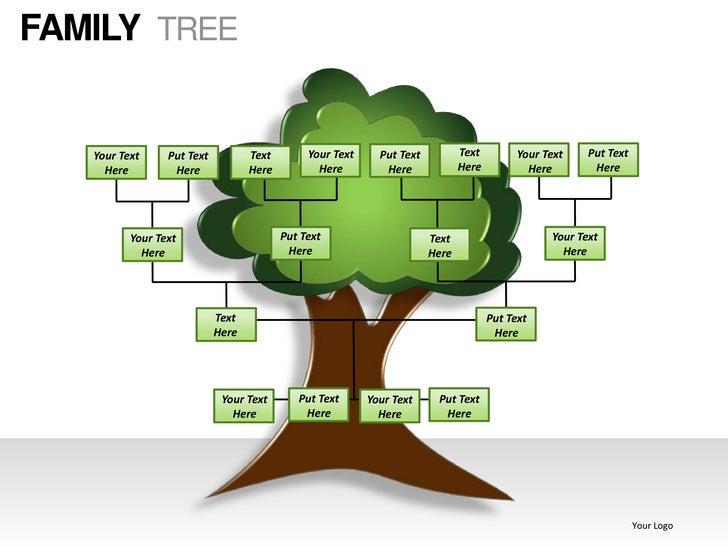 Free Family Tree Template Powerpoint Kubreforic