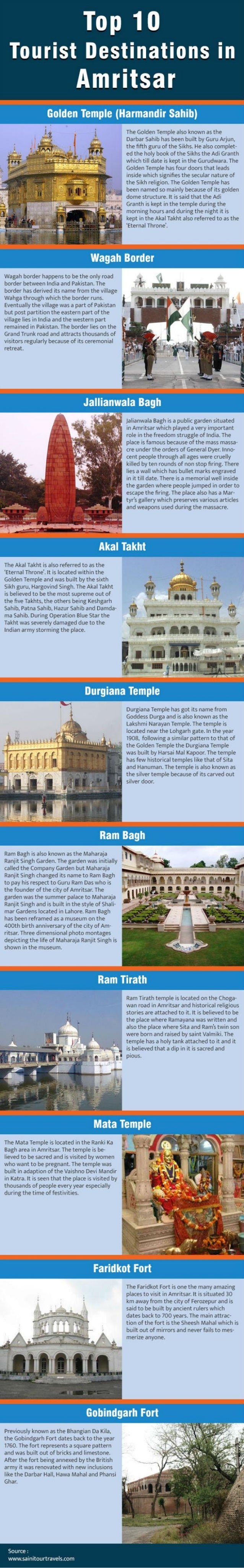 Famous Tourist Destinations In Amritsar