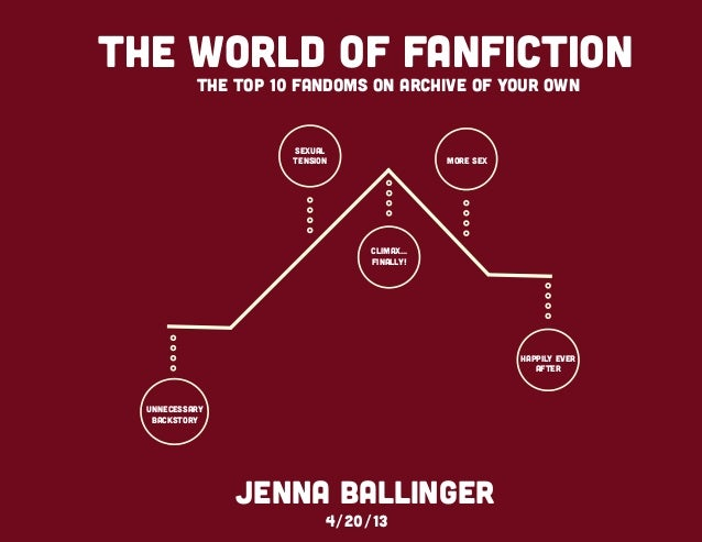 THE WORLD OF FANFICTION Jenna Ballinger unnecessary backstory Sexual tension Climax... FINALLY! More sex Happily ever afte...