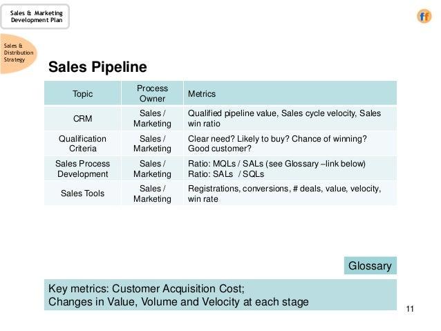 Winning business plan template