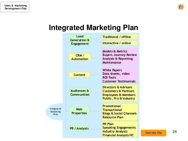 property development marketing plan pdf